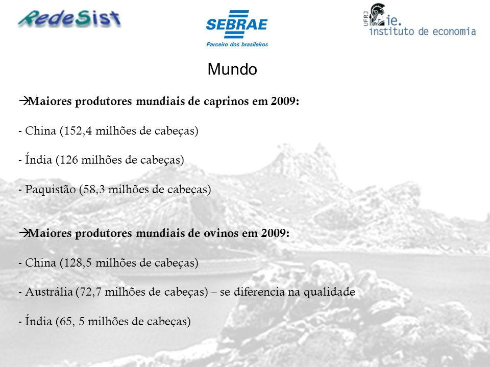 Brasil Efetivo de caprinos: 9, 164 milhões de cabeças.