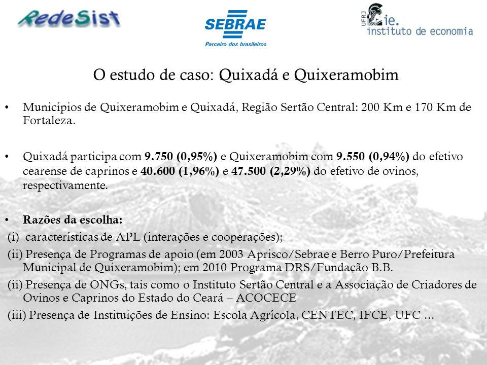 O estudo de caso: Quixadá e Quixeramobim Municípios de Quixeramobim e Quixadá, Região Sertão Central: 200 Km e 170 Km de Fortaleza. Quixadá participa