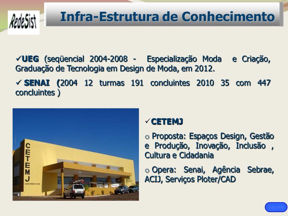 UEG (seqüencial 2004-2008 - Especialização Moda e Criação, Graduação de Tecnologia em Design de Moda, em 2012. UEG (seqüencial 2004-2008 - Especializa