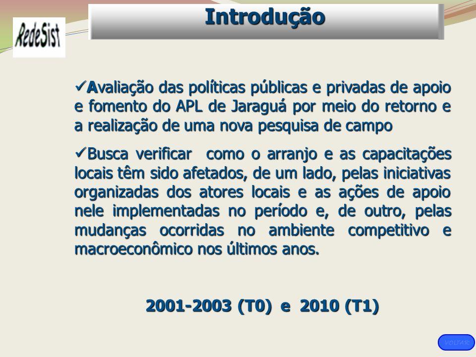 Avaliação das políticas públicas e privadas de apoio e fomento do APL de Jaraguá por meio do retorno e a realização de uma nova pesquisa de campo Aval