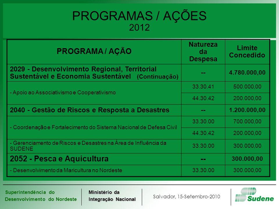 Superintendência do Desenvolvimento do Nordeste Salvador, 15-Setembro-2010 Ministério da Integração Nacional PROGRAMAS / AÇÕES 2012 PROGRAMA / AÇÃO Na