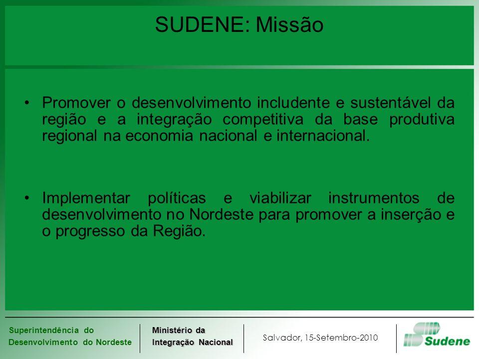Superintendência do Desenvolvimento do Nordeste Salvador, 15-Setembro-2010 Ministério da Integração Nacional SUDENE: Missão Promover o desenvolvimento