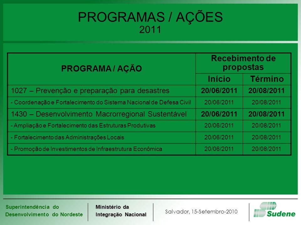 Superintendência do Desenvolvimento do Nordeste Salvador, 15-Setembro-2010 Ministério da Integração Nacional PROGRAMAS / AÇÕES 2011 PROGRAMA / AÇÃO Re