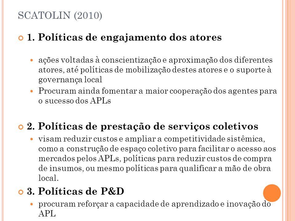 SCATOLIN (2010) 1. Políticas de engajamento dos atores ações voltadas à conscientização e aproximação dos diferentes atores, até políticas de mobiliza