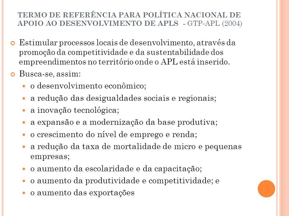 TERMO DE REFERÊNCIA PARA POLÍTICA NACIONAL DE APOIO AO DESENVOLVIMENTO DE APLS - GTP-APL (2004) Estimular processos locais de desenvolvimento, através