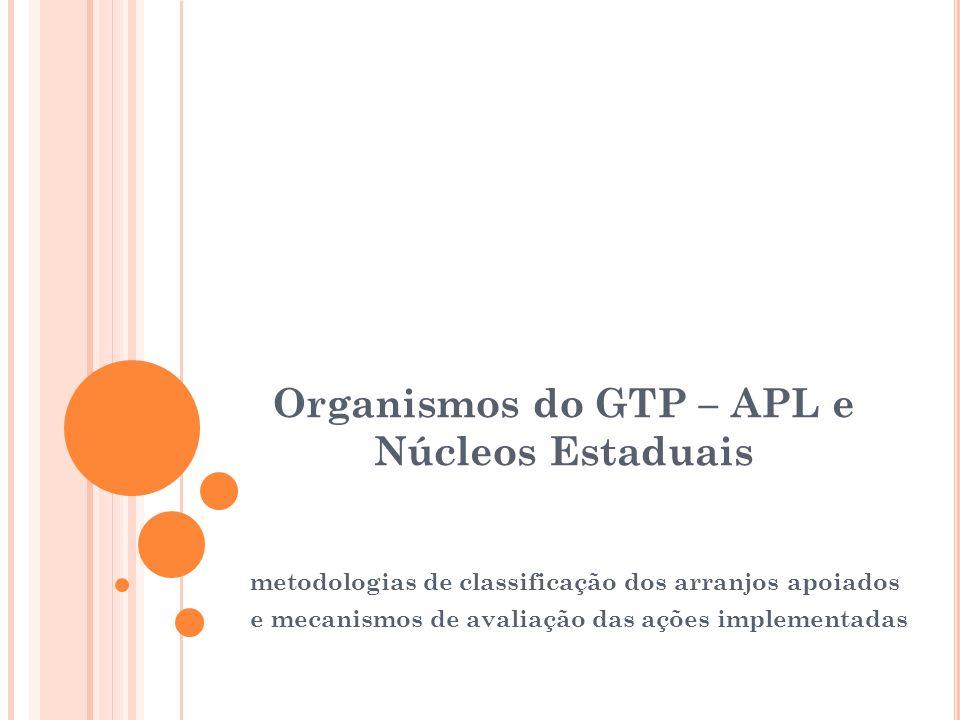 Organismos do GTP – APL e Núcleos Estaduais metodologias de classificação dos arranjos apoiados e mecanismos de avaliação das ações implementadas