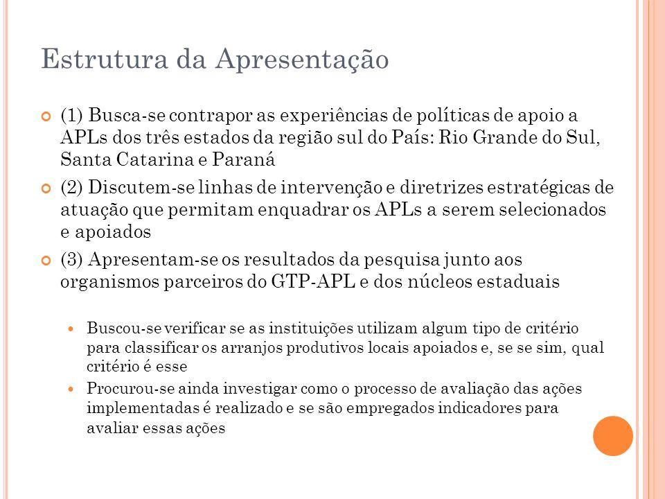 Estrutura da Apresentação (1) Busca-se contrapor as experiências de políticas de apoio a APLs dos três estados da região sul do País: Rio Grande do Su