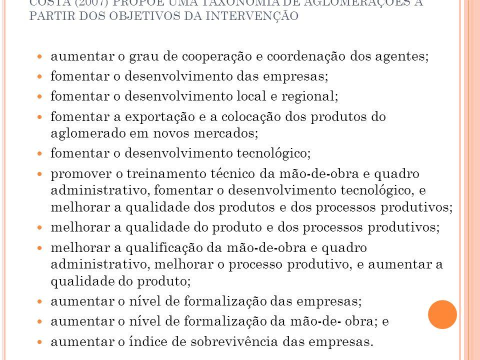 COSTA (2007) PROPÕE UMA TAXONOMIA DE AGLOMERAÇÕES A PARTIR DOS OBJETIVOS DA INTERVENÇÃO aumentar o grau de cooperação e coordenação dos agentes; fomen