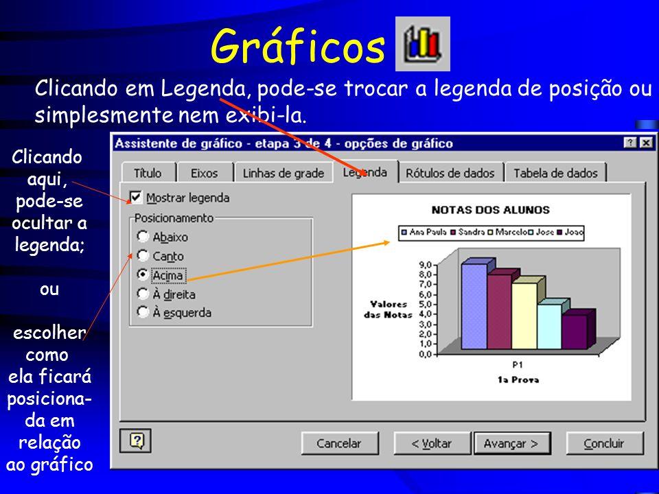 Gráficos Clicando em Legenda, pode-se trocar a legenda de posição ou simplesmente nem exibi-la. Clicando aqui, pode-se ocultar a legenda; ou escolher