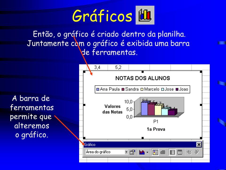 Gráficos Então, o gráfico é criado dentro da planilha. Juntamente com o gráfico é exibida uma barra de ferramentas. A barra de ferramentas permite que