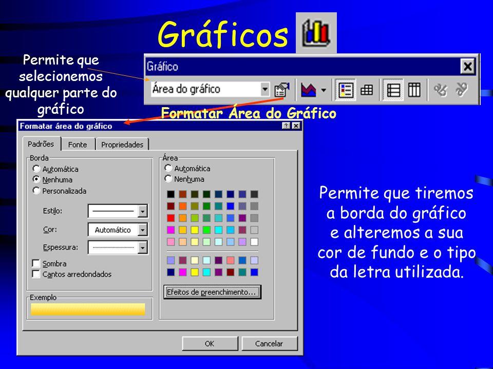 Gráficos Permite que tiremos a borda do gráfico e alteremos a sua cor de fundo e o tipo da letra utilizada. Formatar Área do Gráfico Permite que selec