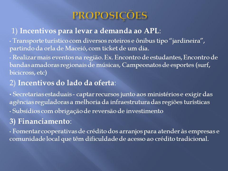 1) Incentivos para levar a demanda ao APL : Transporte turístico com diversos roteiros e ônibus tipo jardineira, partindo da orla de Maceió, com ticke