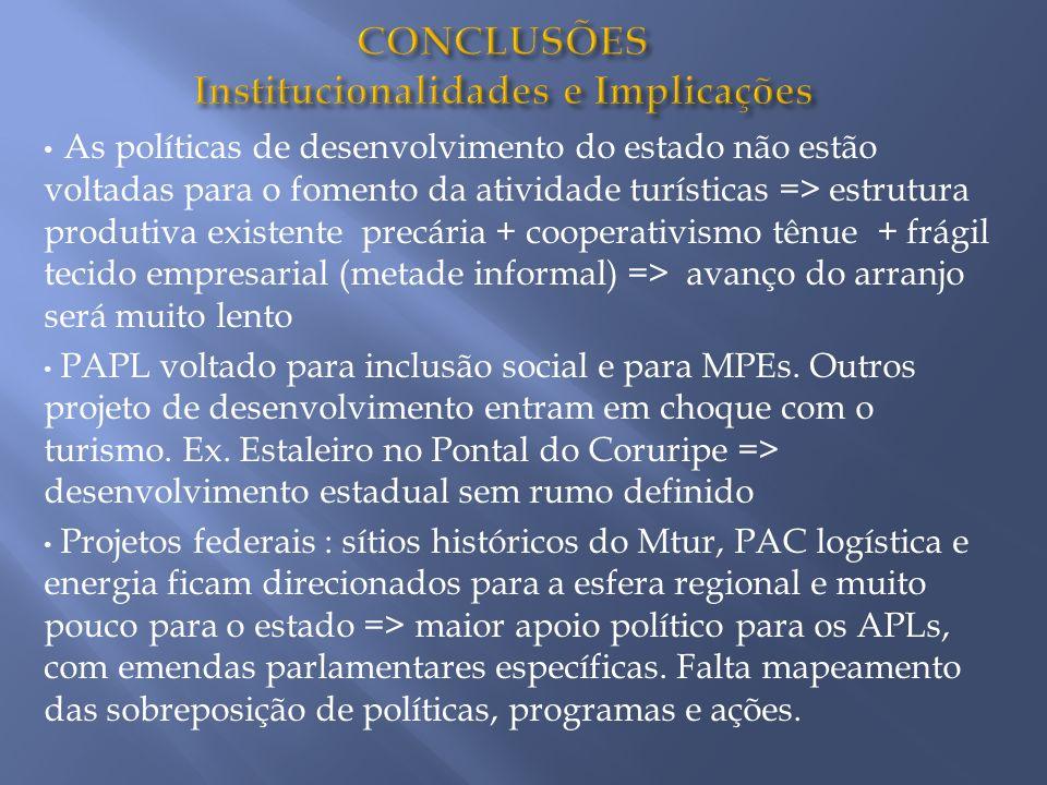 As políticas de desenvolvimento do estado não estão voltadas para o fomento da atividade turísticas => estrutura produtiva existente precária + cooper