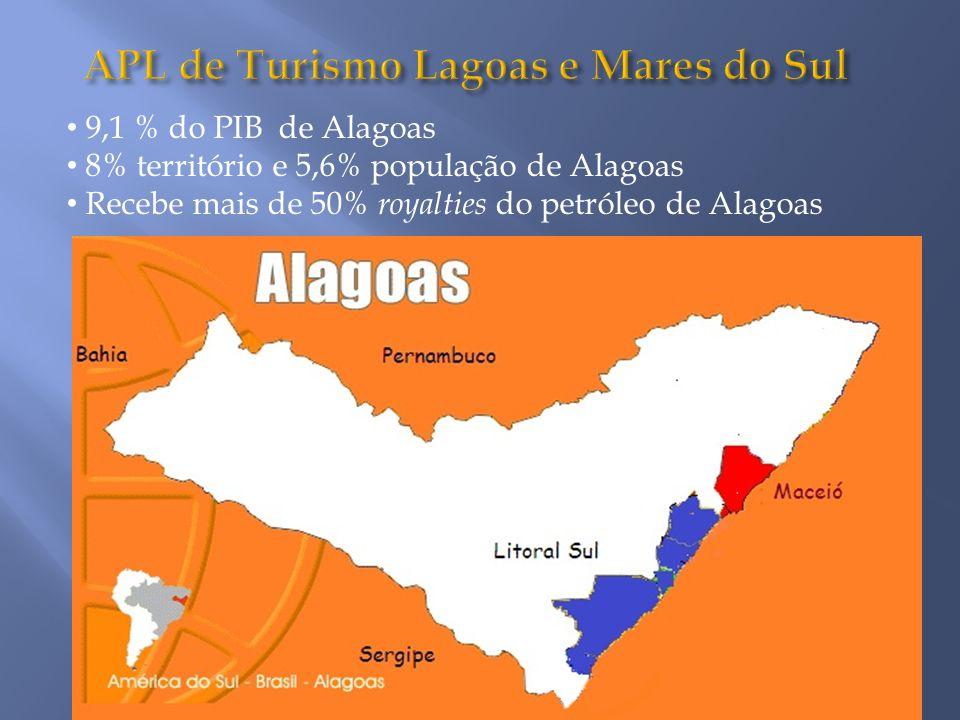 9,1 % do PIB de Alagoas 8% território e 5,6% população de Alagoas Recebe mais de 50% royalties do petróleo de Alagoas