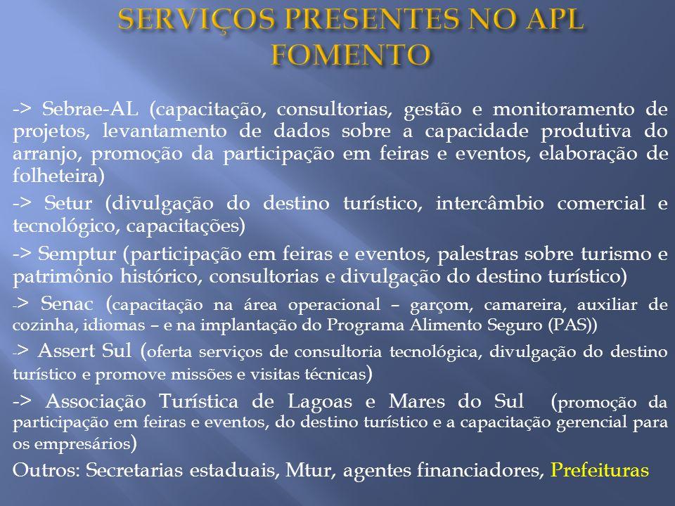 -> Sebrae-AL (capacitação, consultorias, gestão e monitoramento de projetos, levantamento de dados sobre a capacidade produtiva do arranjo, promoção d