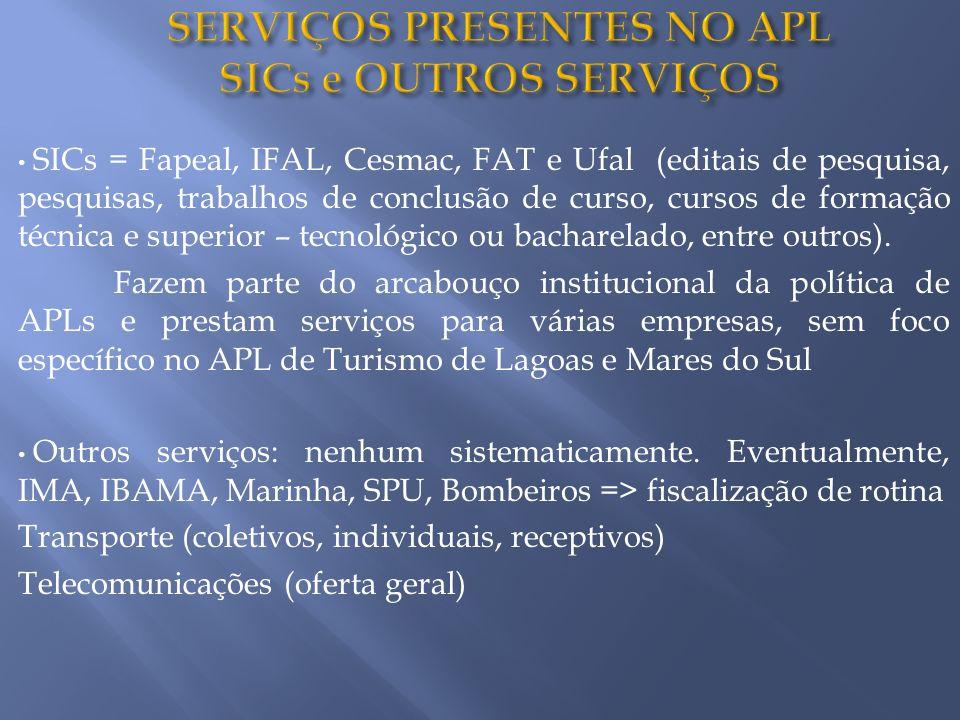 SICs = Fapeal, IFAL, Cesmac, FAT e Ufal (editais de pesquisa, pesquisas, trabalhos de conclusão de curso, cursos de formação técnica e superior – tecn
