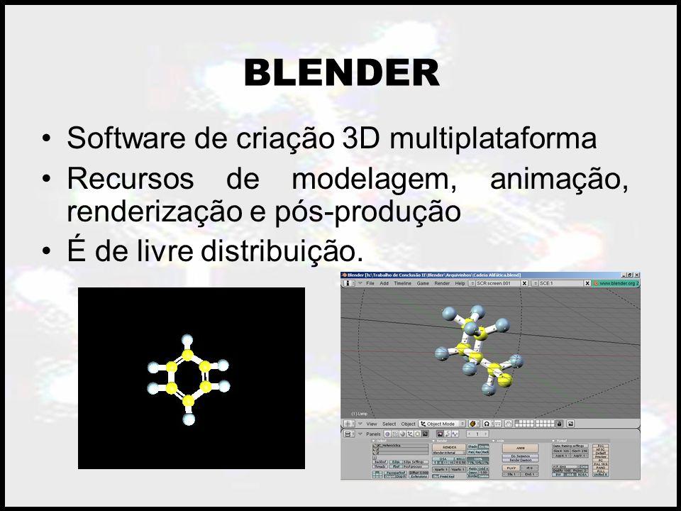 Software de criação 3D multiplataforma Recursos de modelagem, animação, renderização e pós-produção É de livre distribuição. BLENDER