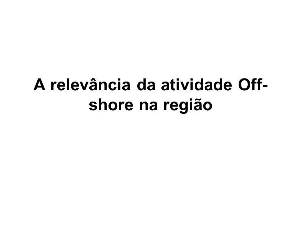 A relevância da atividade Off- shore na região