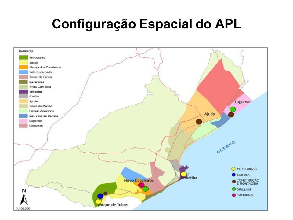 Configuração Espacial do APL