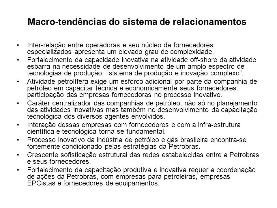 Macro-tendências do sistema de relacionamentos Inter-relação entre operadoras e seu núcleo de fornecedores especializados apresenta um elevado grau de