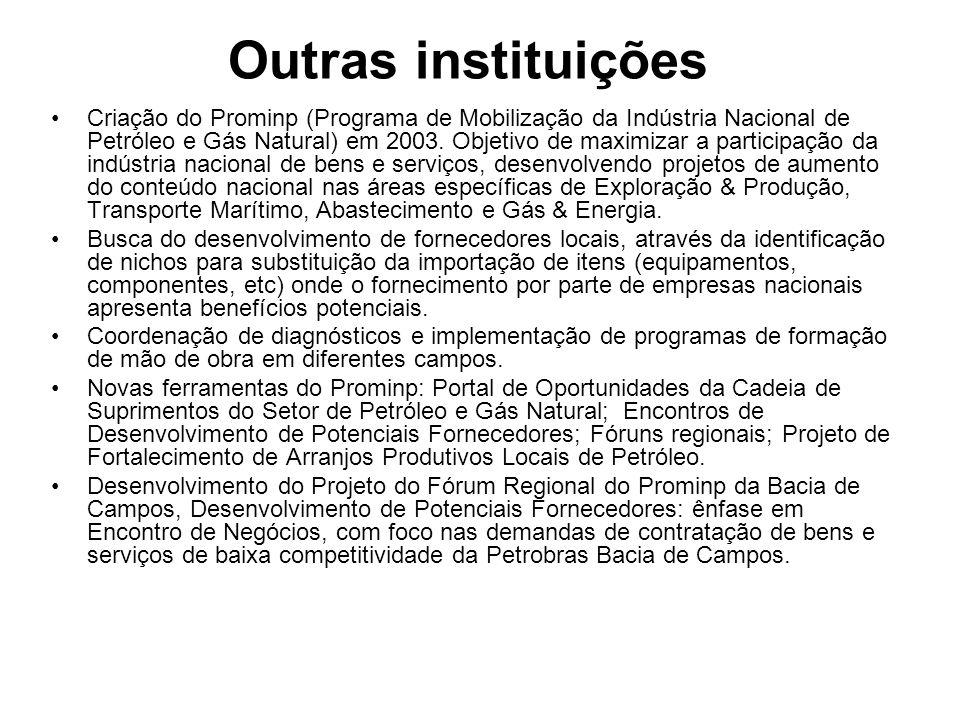 Outras instituições Criação do Prominp (Programa de Mobilização da Indústria Nacional de Petróleo e Gás Natural) em 2003. Objetivo de maximizar a part