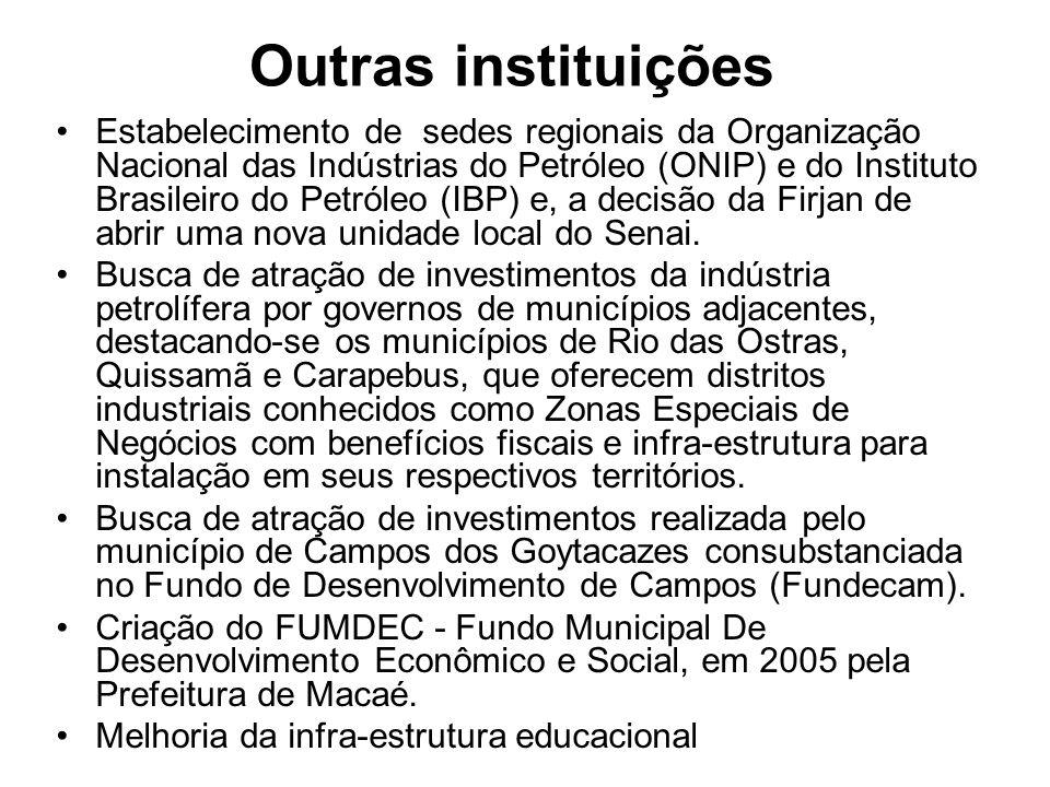 Outras instituições Estabelecimento de sedes regionais da Organização Nacional das Indústrias do Petróleo (ONIP) e do Instituto Brasileiro do Petróleo