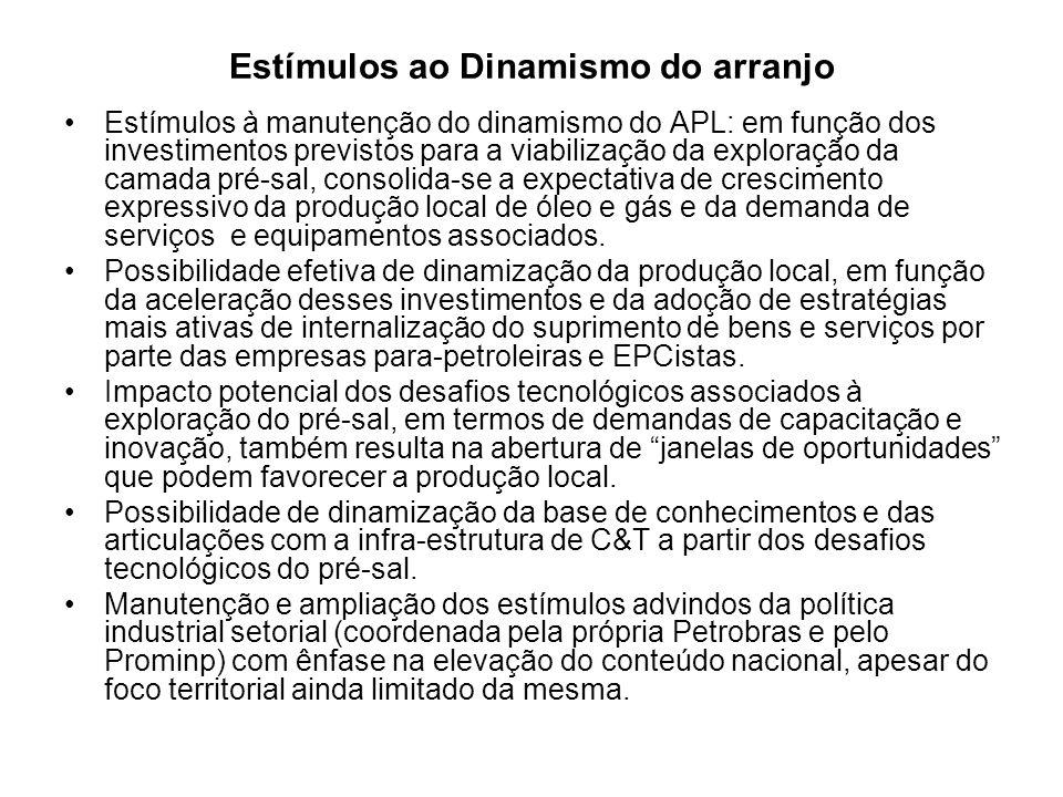 Estímulos ao Dinamismo do arranjo Estímulos à manutenção do dinamismo do APL: em função dos investimentos previstos para a viabilização da exploração