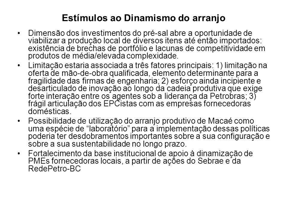 Estímulos ao Dinamismo do arranjo Dimensão dos investimentos do pré-sal abre a oportunidade de viabilizar a produção local de diversos itens até então