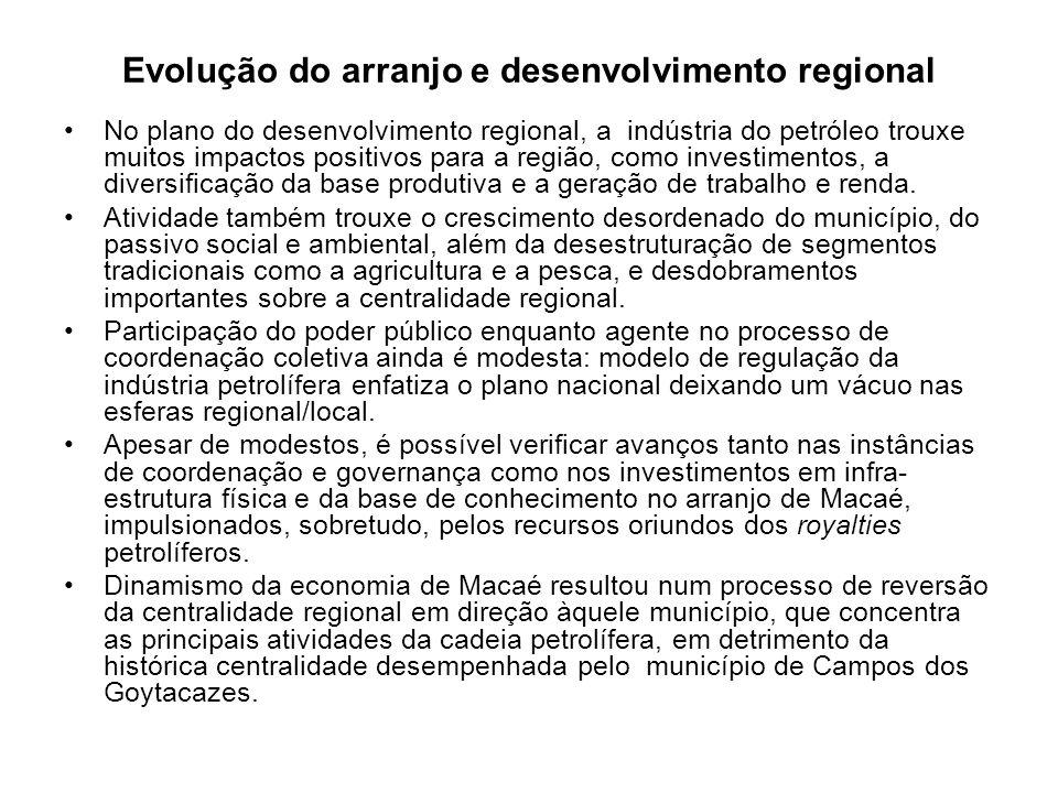 Evolução do arranjo e desenvolvimento regional No plano do desenvolvimento regional, a indústria do petróleo trouxe muitos impactos positivos para a r
