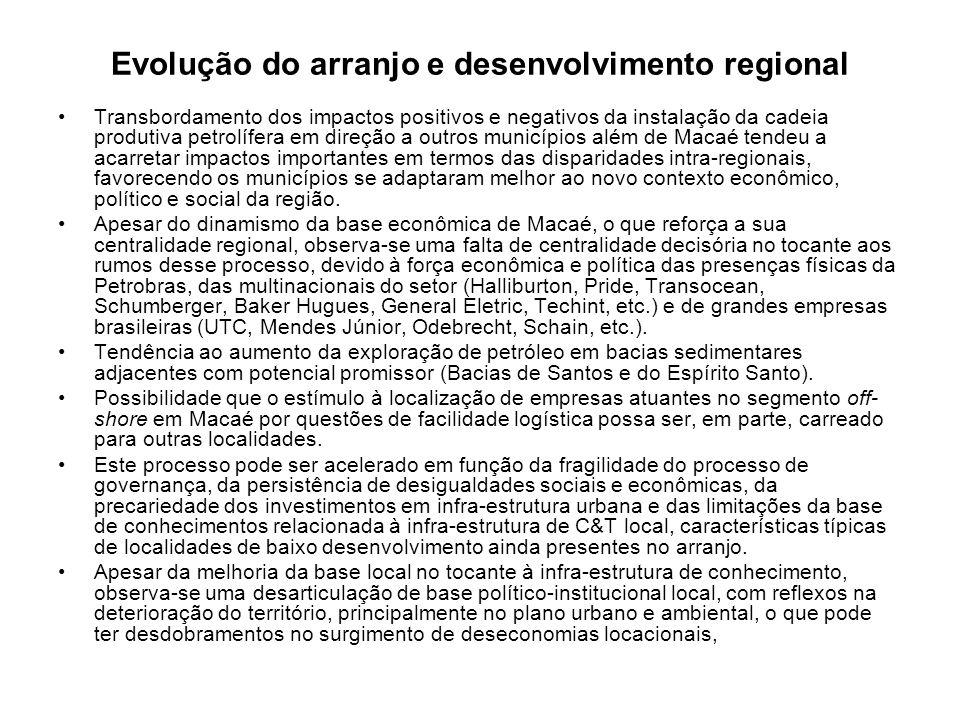 Evolução do arranjo e desenvolvimento regional Transbordamento dos impactos positivos e negativos da instalação da cadeia produtiva petrolífera em dir