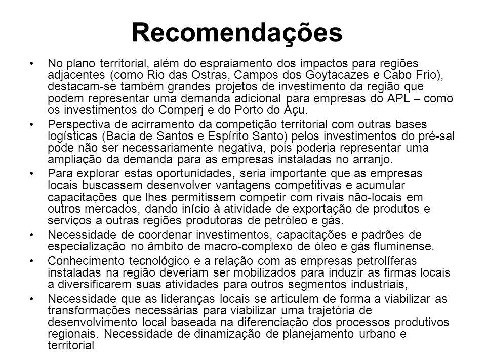 Recomendações No plano territorial, além do espraiamento dos impactos para regiões adjacentes (como Rio das Ostras, Campos dos Goytacazes e Cabo Frio)