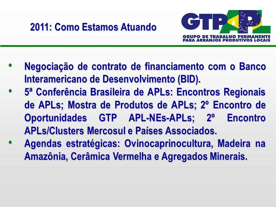 Negociação de contrato de financiamento com o Banco Interamericano de Desenvolvimento (BID).