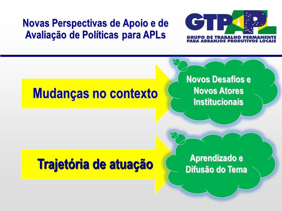 Trajetória de atuação Novas Perspectivas de Apoio e de Avaliação de Políticas para APLs Mudanças no contexto Novos Desafios e Novos Atores Institucionais Aprendizado e Difusão do Tema