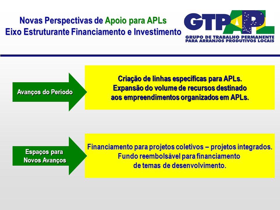 Novas Perspectivas de Apoio para APLs Eixo Estruturante Financiamento e Investimento Criação de linhas específicas para APLs.