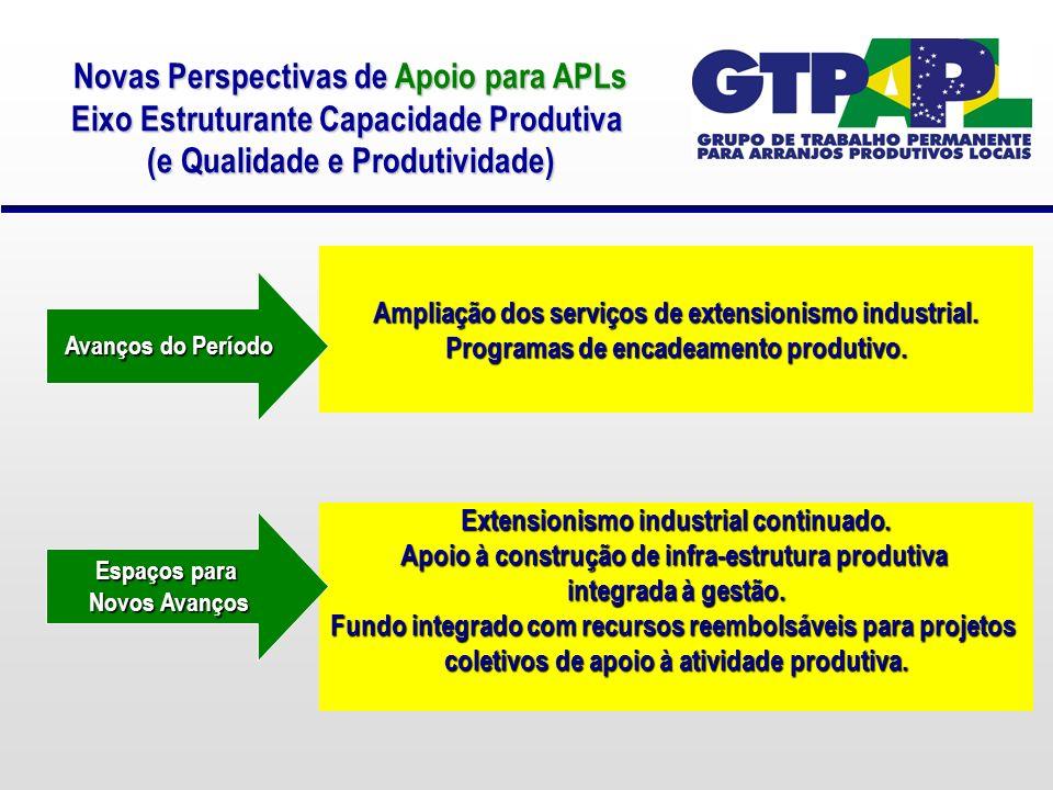 Novas Perspectivas de Apoio para APLs Eixo Estruturante Capacidade Produtiva (e Qualidade e Produtividade) Ampliação dos serviços de extensionismo industrial.
