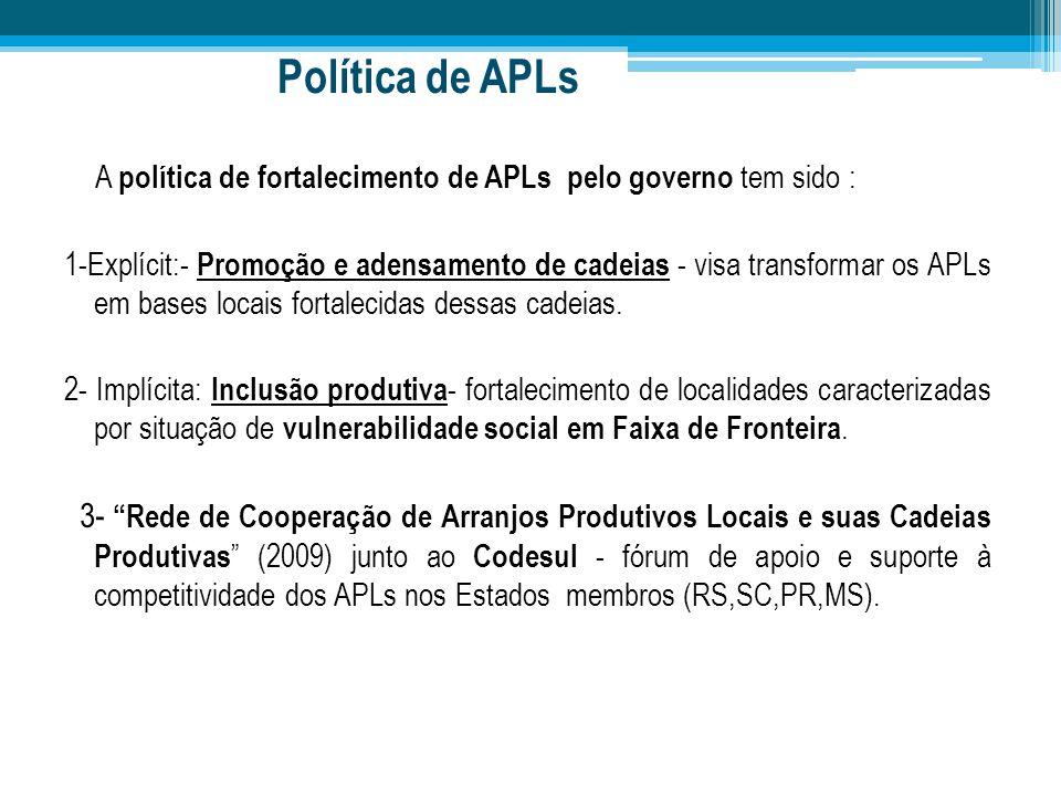 Política de APLs A política de fortalecimento de APLs pelo governo tem sido : 1-Explícit:- Promoção e adensamento de cadeias - visa transformar os APL