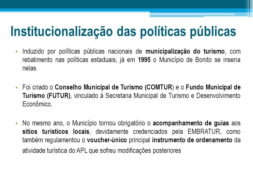 Institucionalização das políticas públicas Induzido por políticas públicas nacionais de municipalização do turismo, com rebatimento nas políticas esta