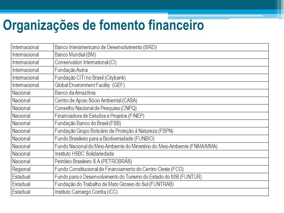 Organizações de fomento financeiro InternacionalBanco Interamericano de Desenvolvimento (BIRD) InternacionalBanco Mundial (BM) InternacionalConservati