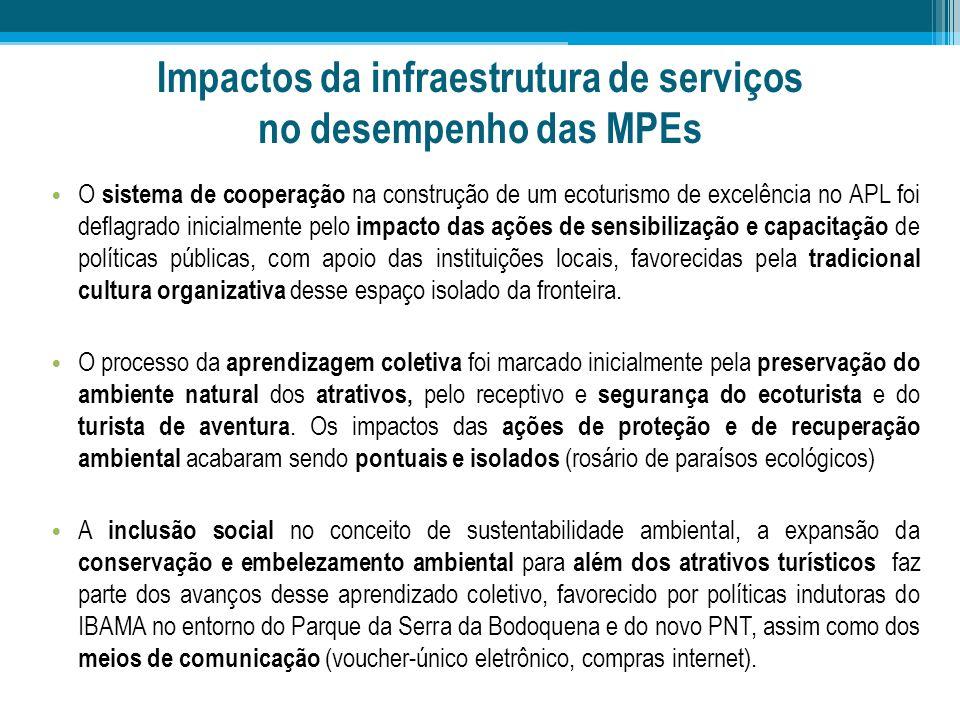 Impactos da infraestrutura de serviços no desempenho das MPEs O sistema de cooperação na construção de um ecoturismo de excelência no APL foi deflagra