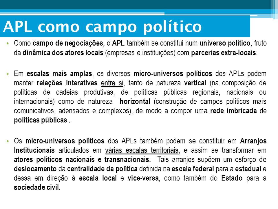 APL como campo político Como campo de negociações, o APL também se constitui num universo político, fruto da dinâmica dos atores locais (empresas e in
