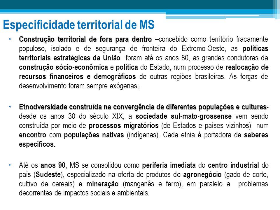 Especificidade territorial de MS Construção territorial de fora para dentro Construção territorial de fora para dentro –concebido como território frac