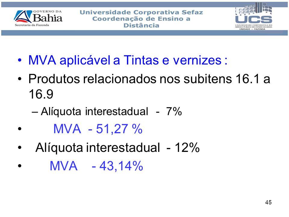 46 MVA aplicável a Tintas e vernizes : Produtos relacionados no 16.10 –Alíquota interestadual 7% MVA - 68,08% –Alíquota interestadual – 12% MVA - 59,04%