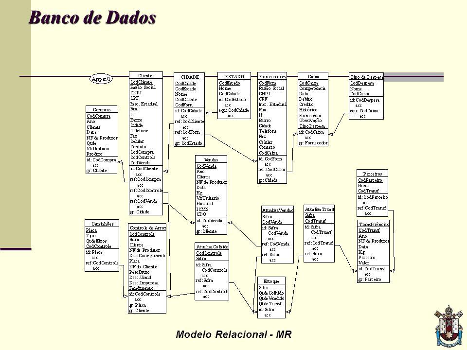 Banco de Dados Banco de Dados Implementado no Interbase Tabelas existentes no banco de dados