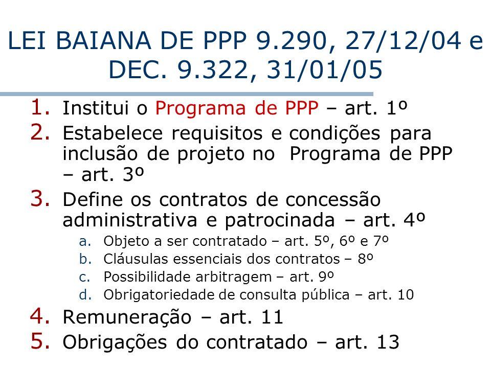 1. Institui o Programa de PPP – art. 1º 2. Estabelece requisitos e condições para inclusão de projeto no Programa de PPP – art. 3º 3. Define os contra