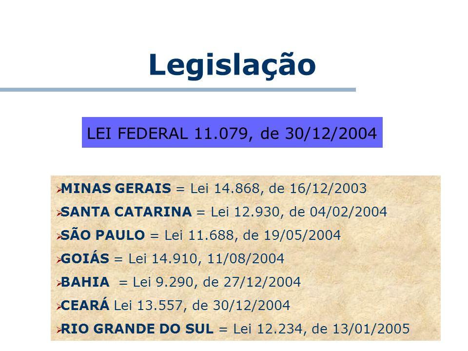 Legislação MINAS GERAIS = Lei 14.868, de 16/12/2003 SANTA CATARINA = Lei 12.930, de 04/02/2004 SÃO PAULO = Lei 11.688, de 19/05/2004 GOIÁS = Lei 14.91