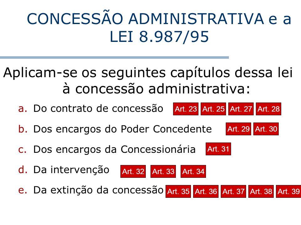 CONCESSÃO ADMINISTRATIVA e a LEI 8.987/95 Aplicam-se os seguintes capítulos dessa lei à concessão administrativa: a.Do contrato de concessão b.Dos enc
