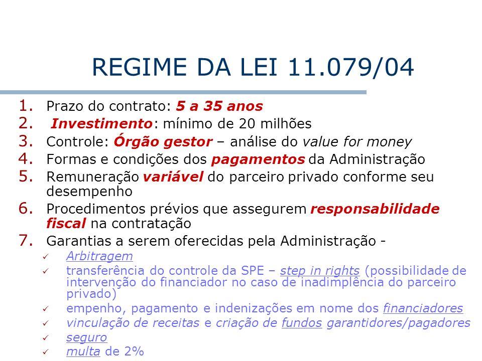 REGIME DA LEI 11.079/04 1. Prazo do contrato: 5 a 35 anos 2. Investimento: mínimo de 20 milhões 3. Controle: Órgão gestor – análise do value for money