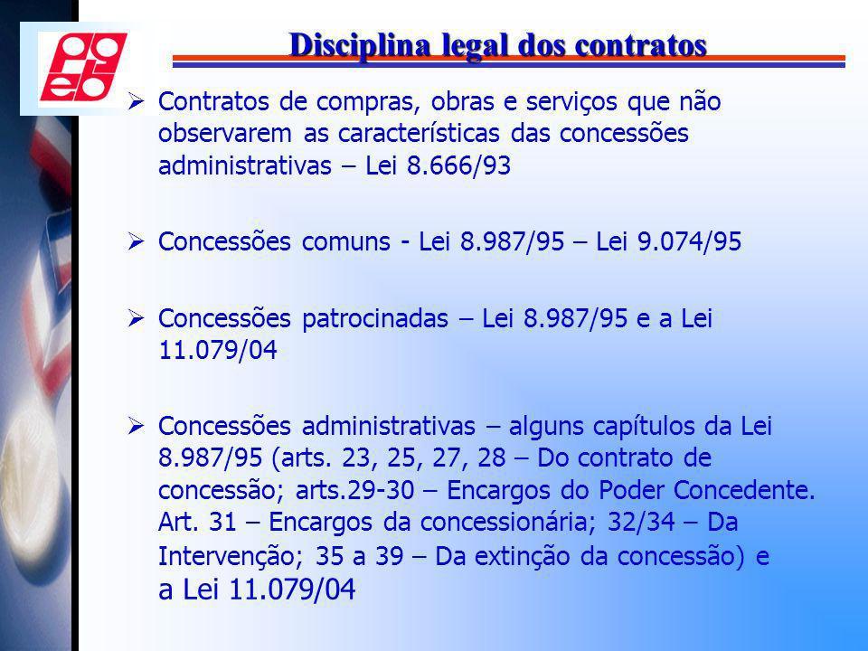 Disciplina legal dos contratos Contratos de compras, obras e serviços que não observarem as características das concessões administrativas – Lei 8.666