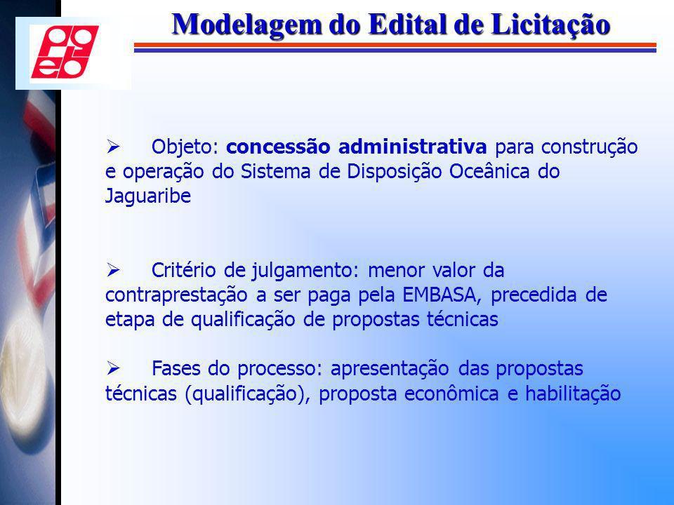 Modelagem do Edital de Licitação Objeto: concessão administrativa para construção e operação do Sistema de Disposição Oceânica do Jaguaribe Critério d