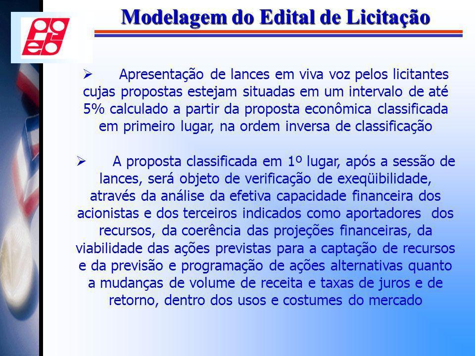 Modelagem do Edital de Licitação Apresentação de lances em viva voz pelos licitantes cujas propostas estejam situadas em um intervalo de até 5% calcul